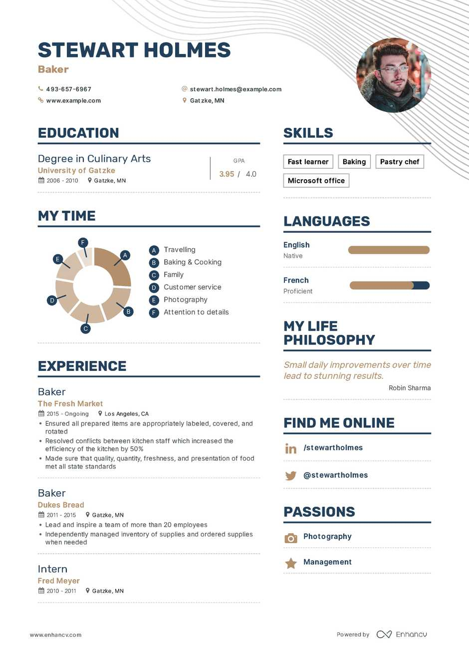 Example Of A Resume Generated Baker Resume example of a resume wikiresume.com