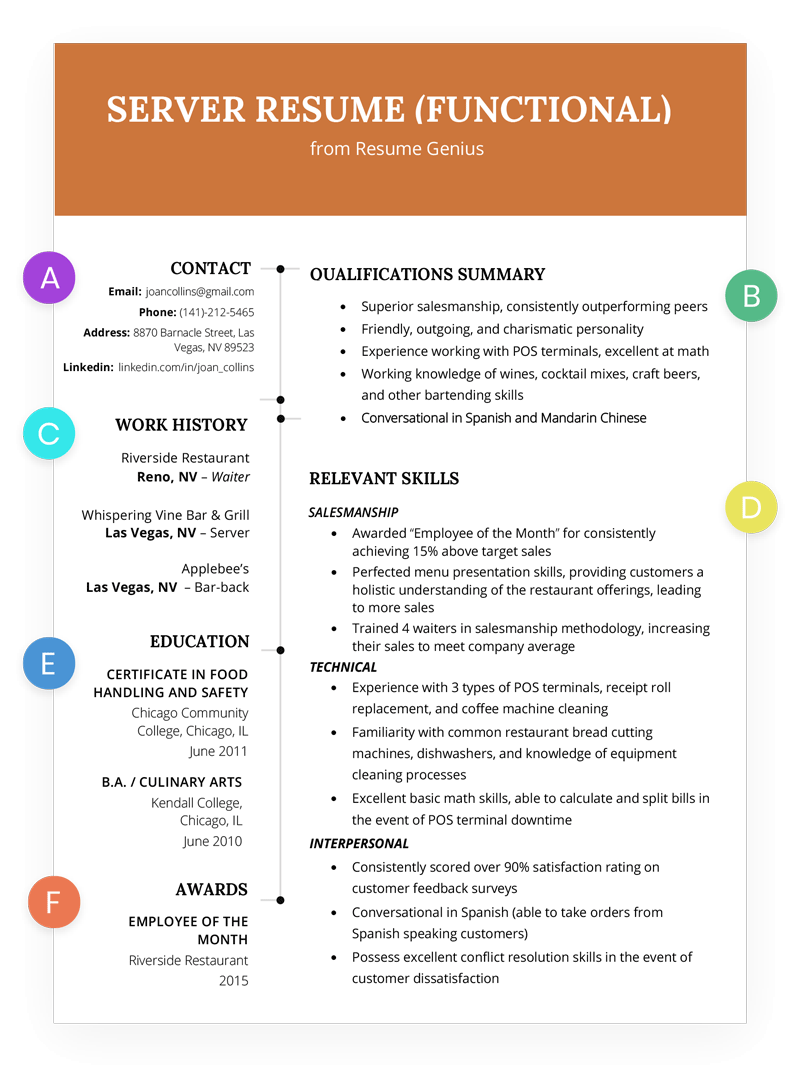 How To Type A Resume Htw Functional Server Resume Example how to type a resume|wikiresume.com