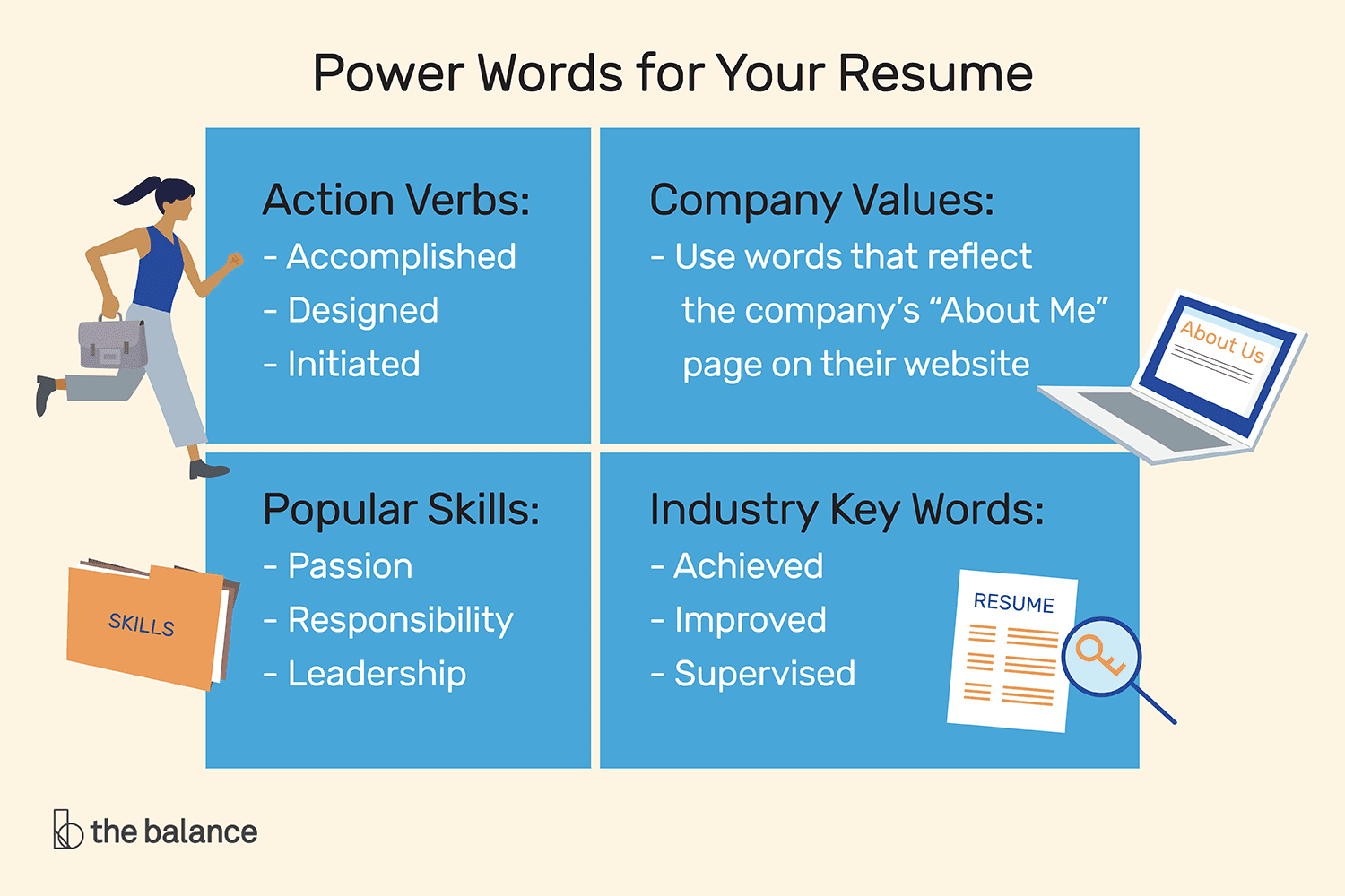 Resume Words To Use The Top Power Words To Use In Your Resume