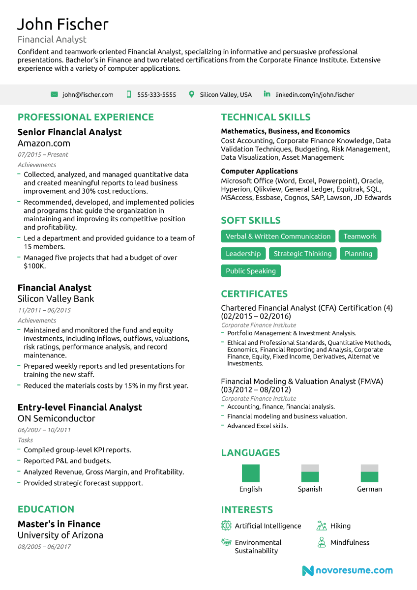 Skills For A Resume Financial Analyst Resume skills for a resume wikiresume.com