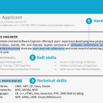Skills To Put On A Resume 2062422v4 5bb78eb246e0fb0026f31523 skills to put on a resume|wikiresume.com
