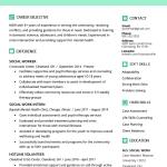 Social Work Resume Social Worker Resume Example Template social work resume|wikiresume.com