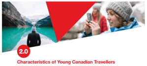 Characteristics of Young Canadian Travellers