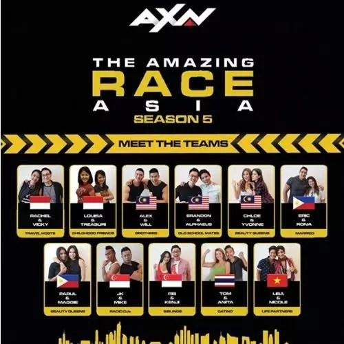 The Amazing Race Asia 1 (2006)