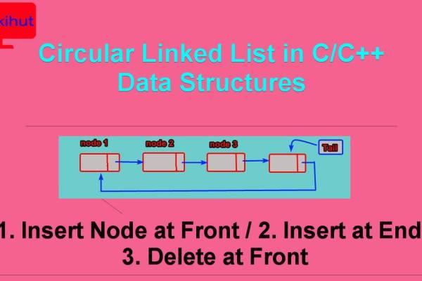 Circular linked lists c/c++