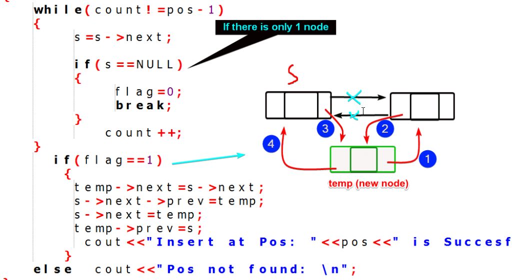 insert node at specific position of a doubly linked lists c++