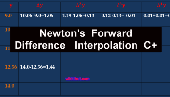 newtons forward difference interpolation c++ formula example and formation of differnece table