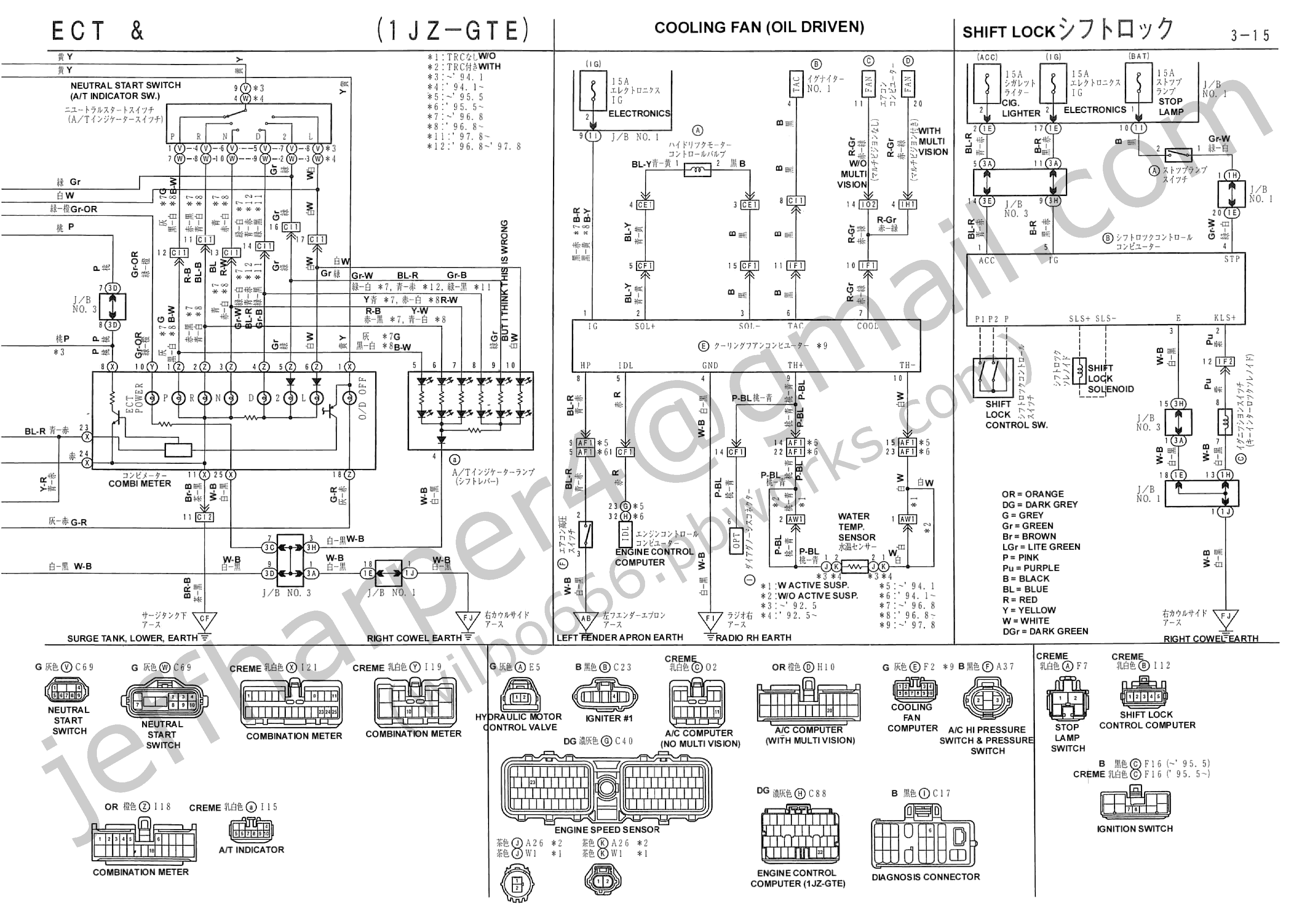 [DIAGRAM] Fiat Ducato Wiring Diagram 2005 FULL Version HD