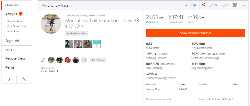 Monsal Trail Half Marathon Strava data