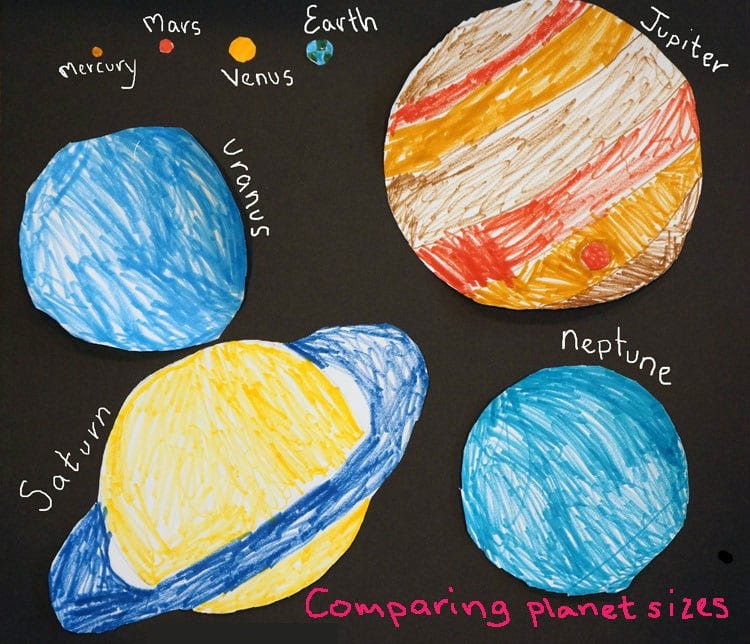 comparing planet sizes