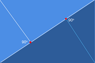 Diagram of the Golden Triangles