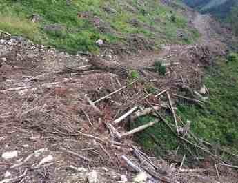 Ukraine Sanitary Logging Analysis
