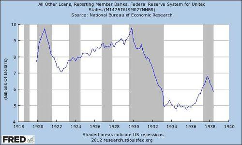 debt depression