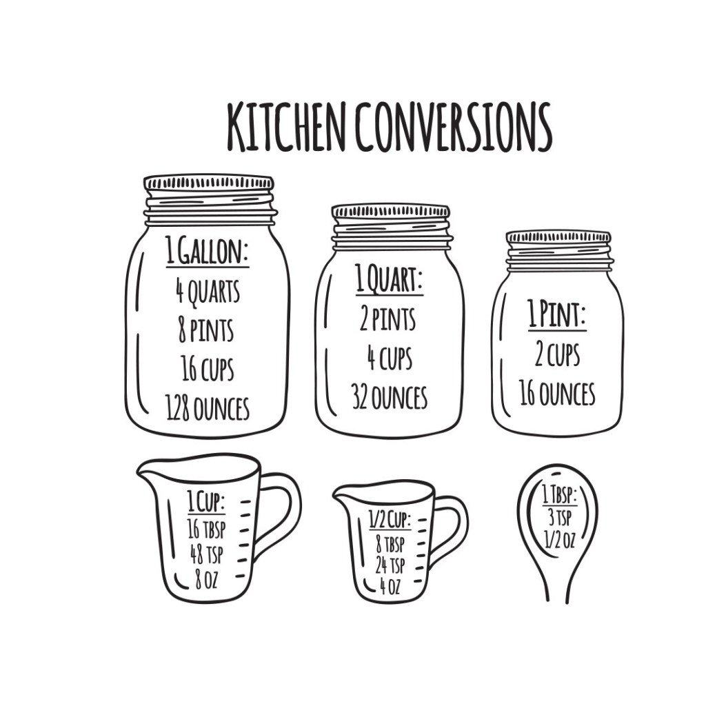 Kitchen Conversion Imperial US Chart Vinyl Wall Decal