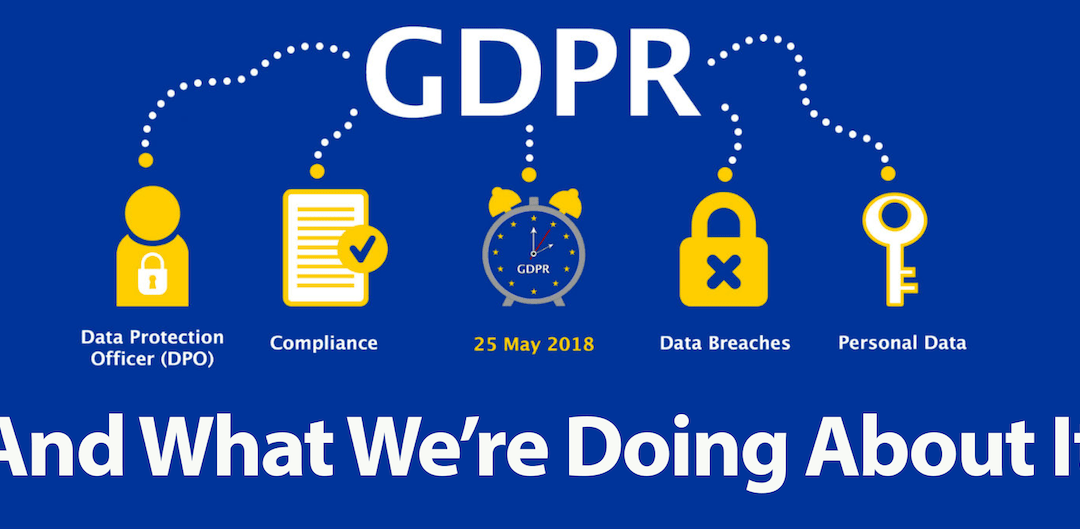 Wildfire Concept's GDPR Action Plan