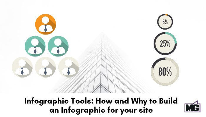 Infographic Tools: How and Why to Build an Infographic for your site