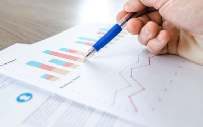 How to Properly Manage Your Business' Finances