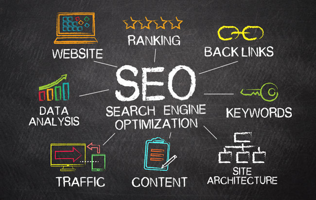 How To Find The Best SEO Marketing Agency For Your Business