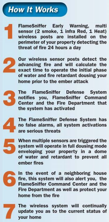 Automatic wildfire defense system for homeowners - Wildfire