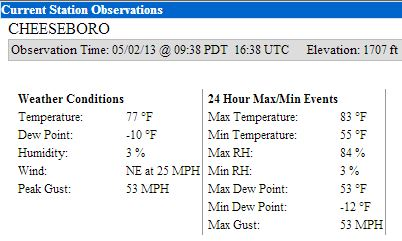 Cheeseboro weather observations