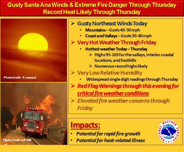 Red Flag Warning, SoCal 5-14-2014