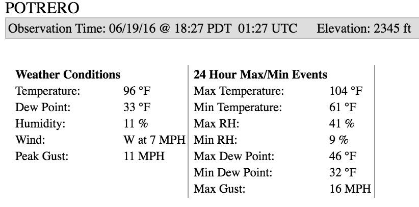 Weather conditions Potrero