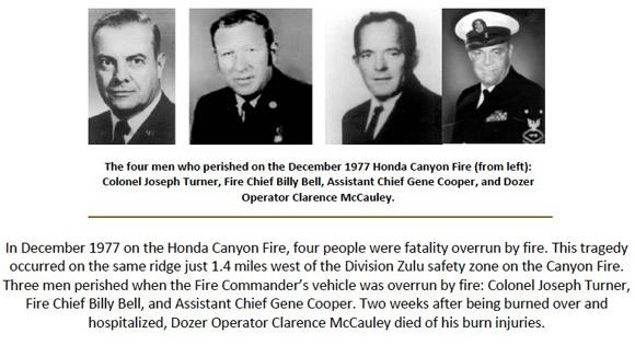 Honda Fire Fatalities 1977