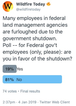 poll government shutdown federal employees