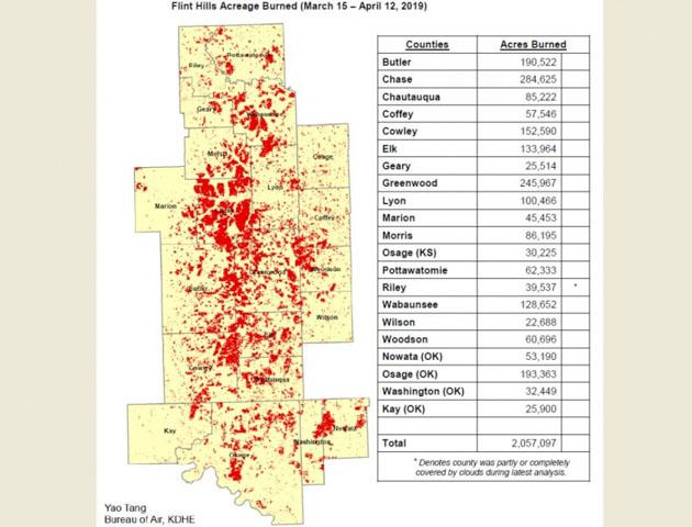 acres burned county flint hills