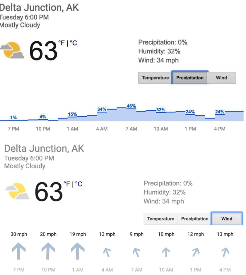 Delta Junction weather forecast