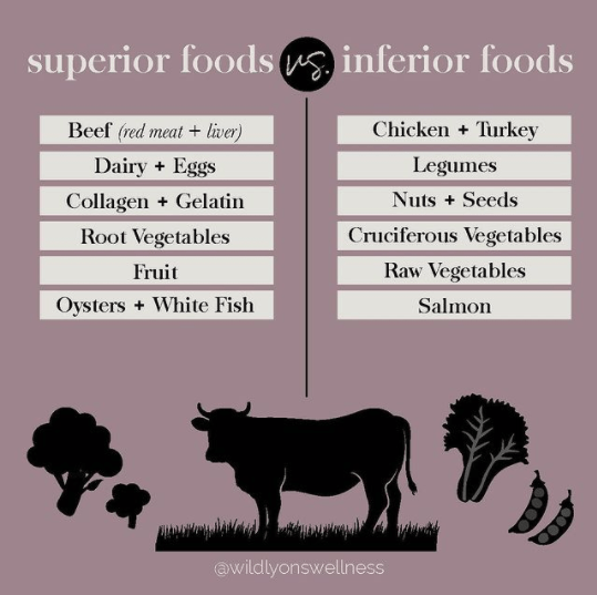 Superior Foods vs. Inferior Foods