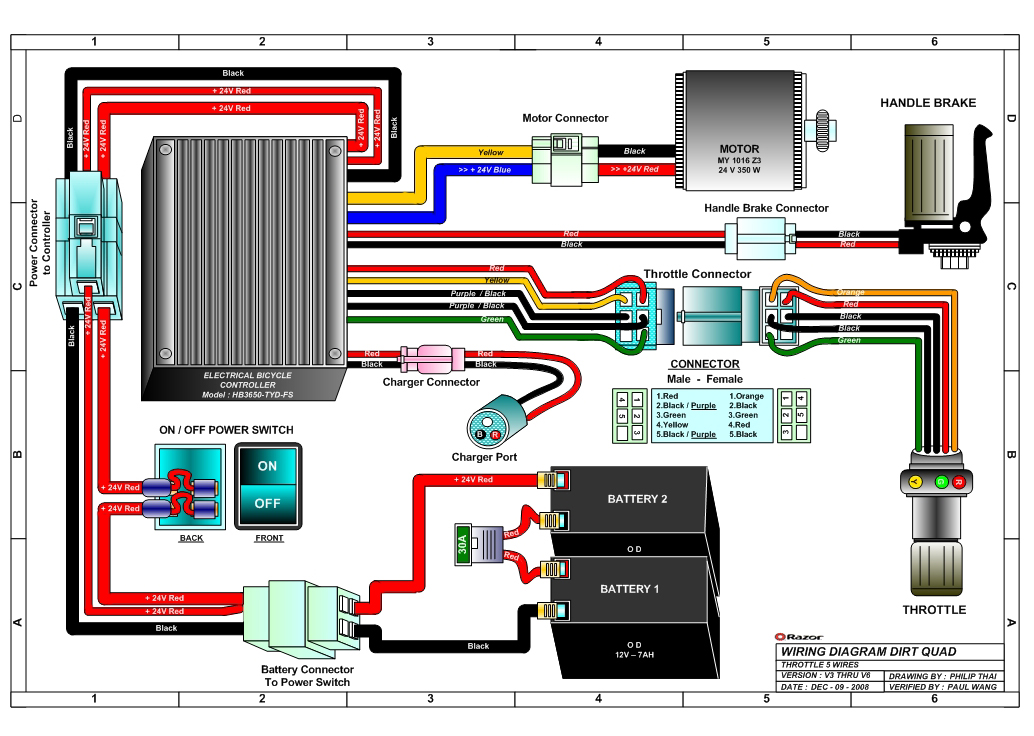 Mini Chopper Wiring Diagram. Wiring Diagrams ... on ignition coil wiring diagram, basic motorcycle wiring diagram, basic electronic ignition diagram, ignition system wiring diagram, basic headlight wiring diagram, motorcycle ignition diagram, simple harley wiring diagram, basic ignition switch wiring diagram, cdi ignition wiring diagram,