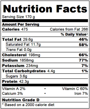 Braised Pork with Egg Nutrition Facts
