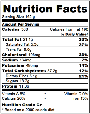 Almond Pancakes Nutrition Facts