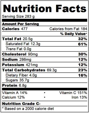 Strawberry Shortcake Cobbler Nutrition Facts