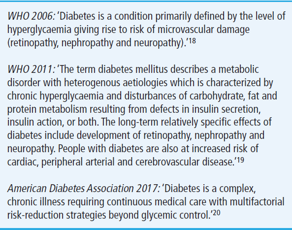 what is diabetes definition