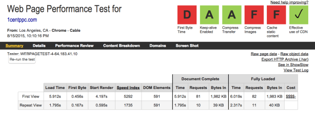 MaxCDN plus W3Total Cash plugin speed test