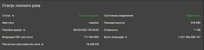 Синхронизация Chia Network