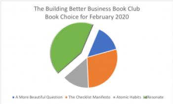 Poll results for February 2020 Book Choice.