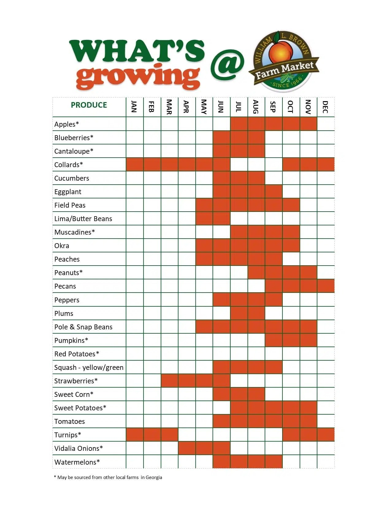 William L Brown Produce Calendar