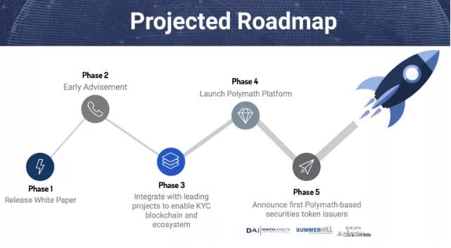 roadmap-williamreview.com