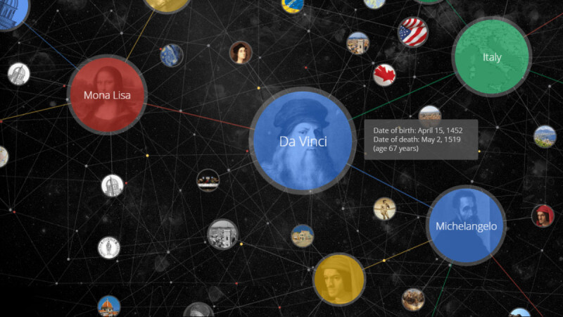knowledge-graph-williamreview.com