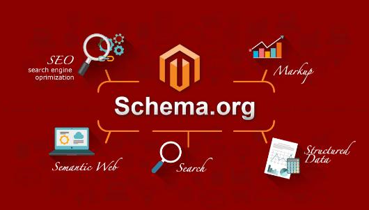 schema-org-williamreview.com