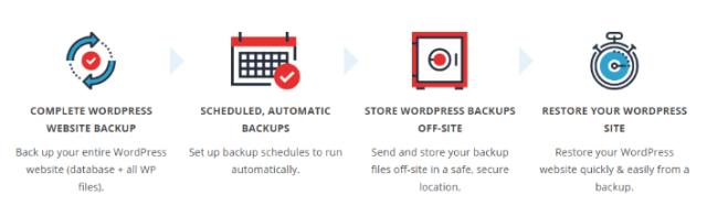 BackupBuddy-basic-features-williamreview.com