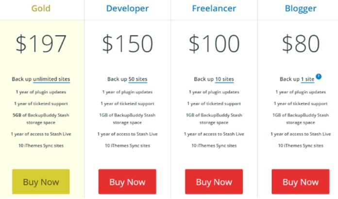 BackupBuddy-price-williamreview.com