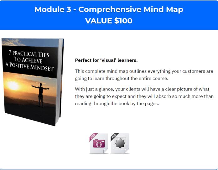 power-of-positive-thinking-plr-module-3