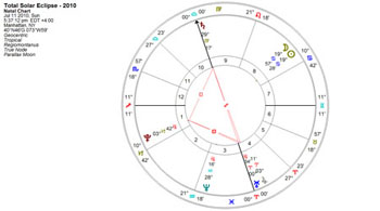 William Stickevers - Total Solar Eclipse Chart