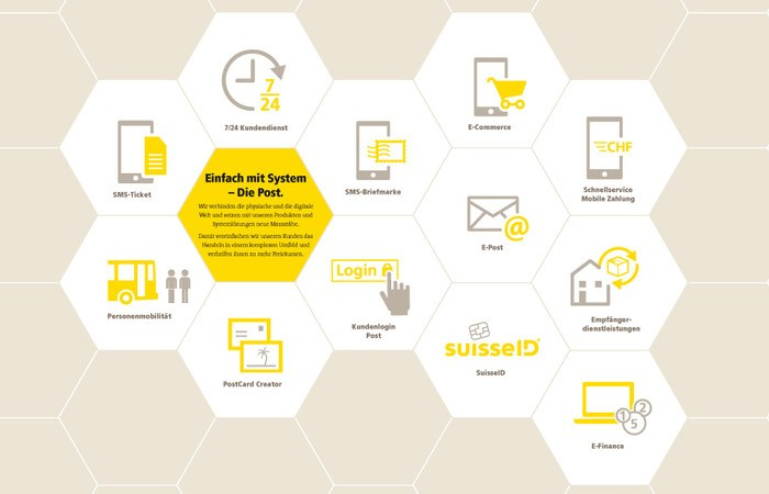 Pöstler adé: Digitalisierung macht auch vor der Post nicht halt