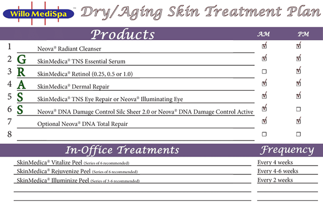 Skin Care Product Lines