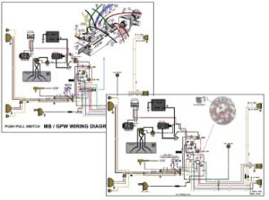 Installing your wiring harness c
